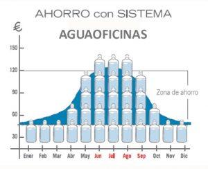 agua_empresa_ahorro